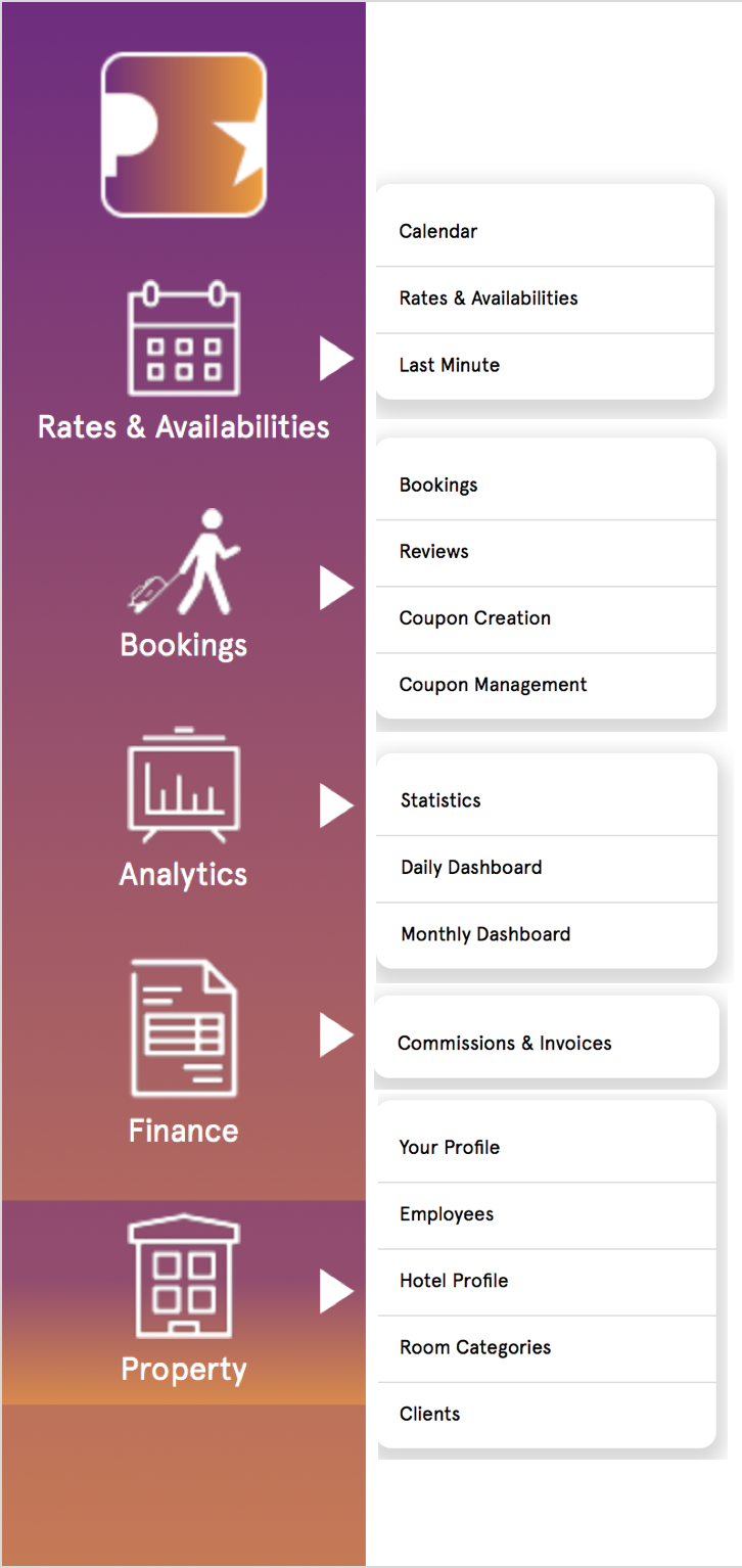 Reversing the booking process